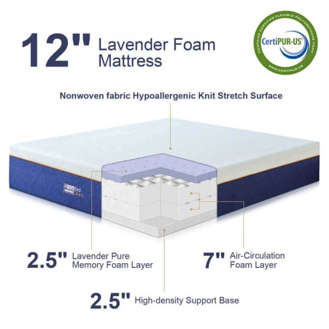 Full Mattress with CertiPUR-US Certified Foam BedStory Lavender Memory Foam Mattress 12 Inch Lavender Mattress
